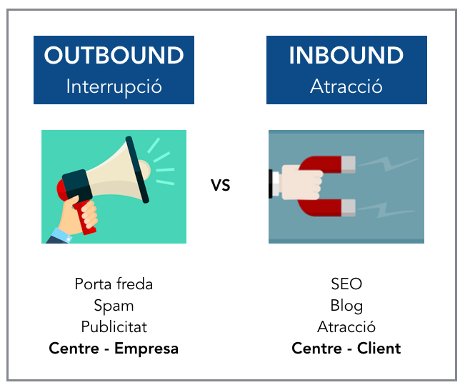 outbound-vs-inbound-marqueting